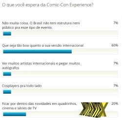 Público é otimista quanto ao evento.