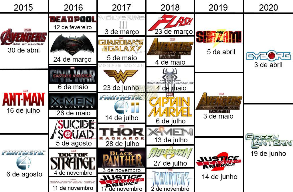 ... va para el baile,Spiderman 2017 y Black Panther corrido para el 2018