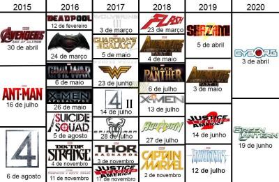 Filmes de super-heróis até 2020